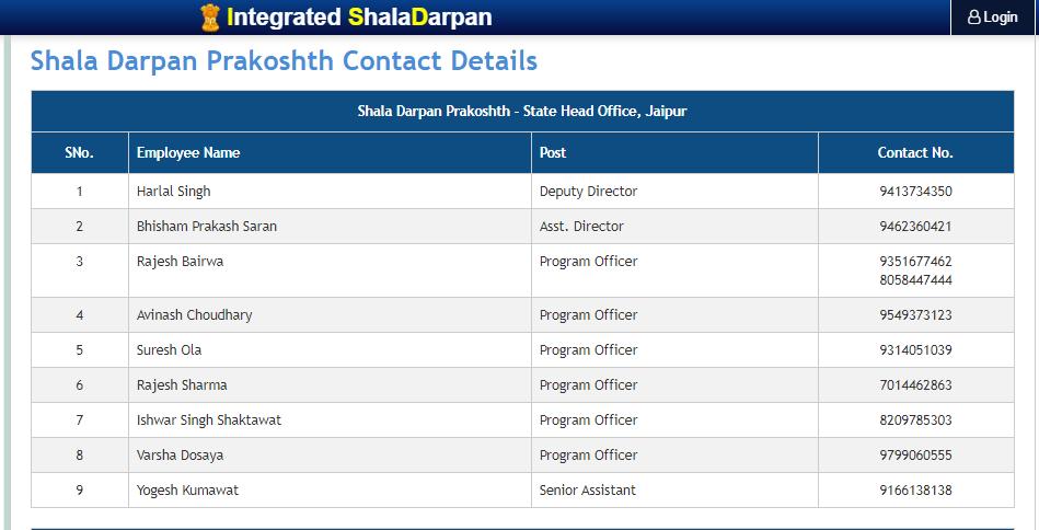 Shala Darpan Contact Details